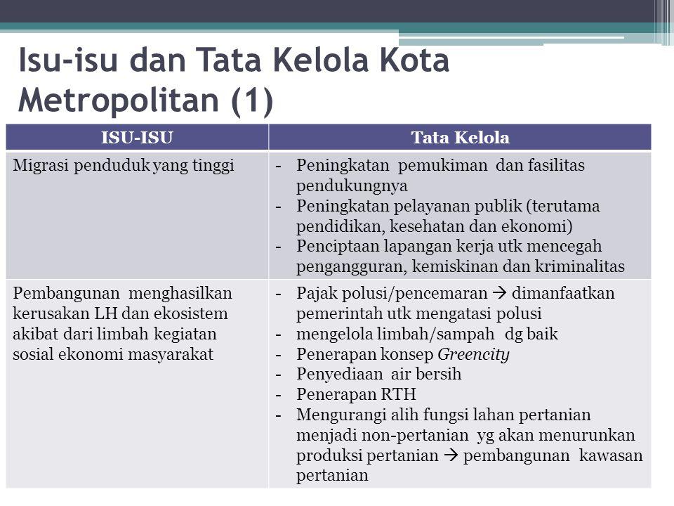 Isu-isu dan Tata Kelola Kota Metropolitan (1)