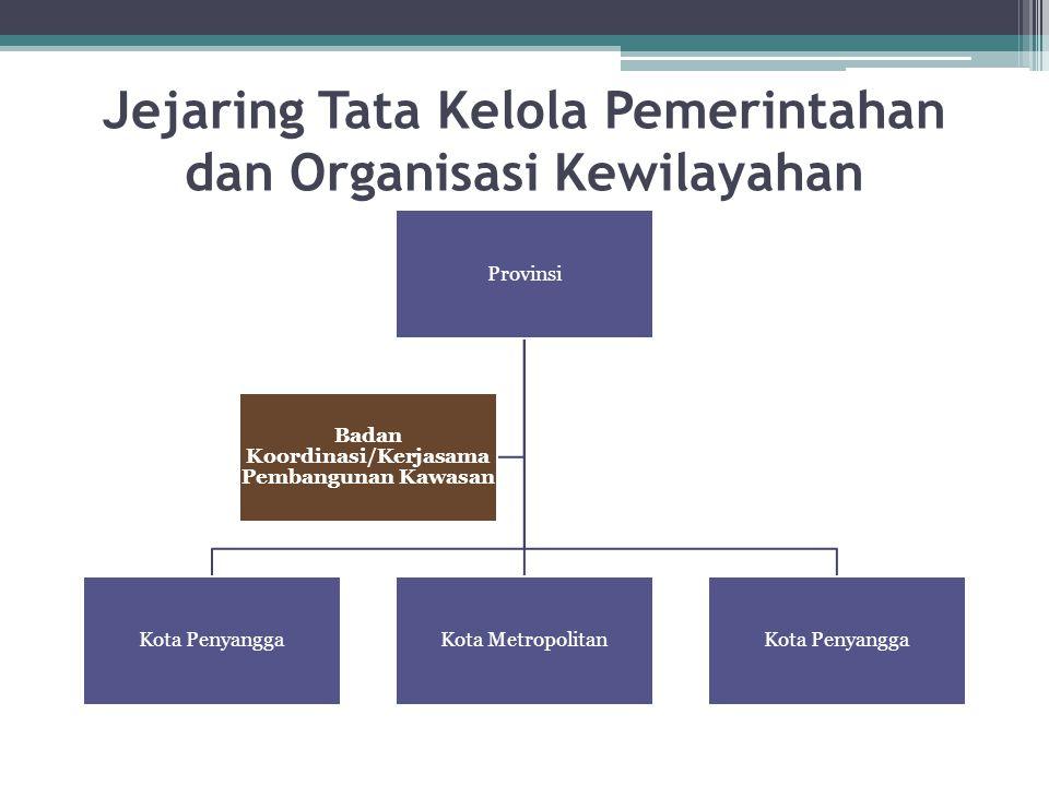Jejaring Tata Kelola Pemerintahan dan Organisasi Kewilayahan