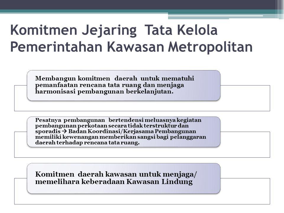 Komitmen Jejaring Tata Kelola Pemerintahan Kawasan Metropolitan