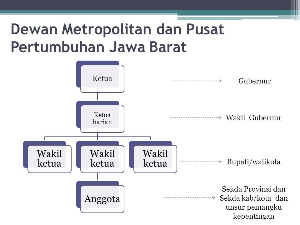 Dewan Metropolitan dan Pusat Pertumbuhan Jawa Barat