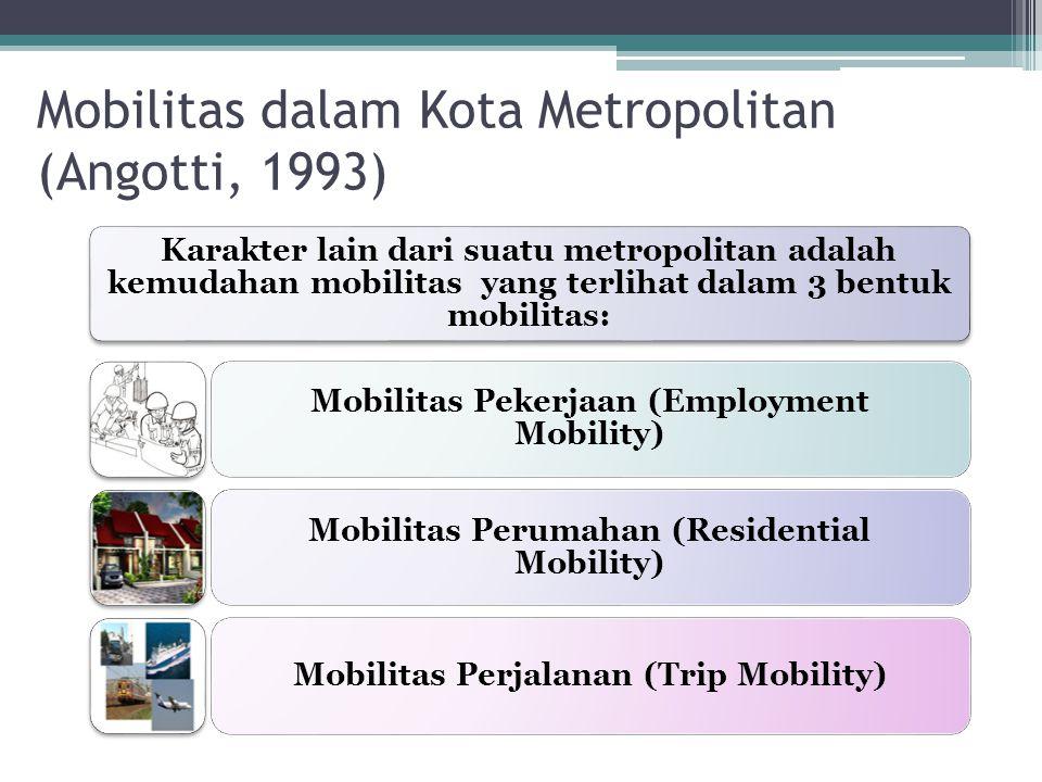 Mobilitas dalam Kota Metropolitan (Angotti, 1993)