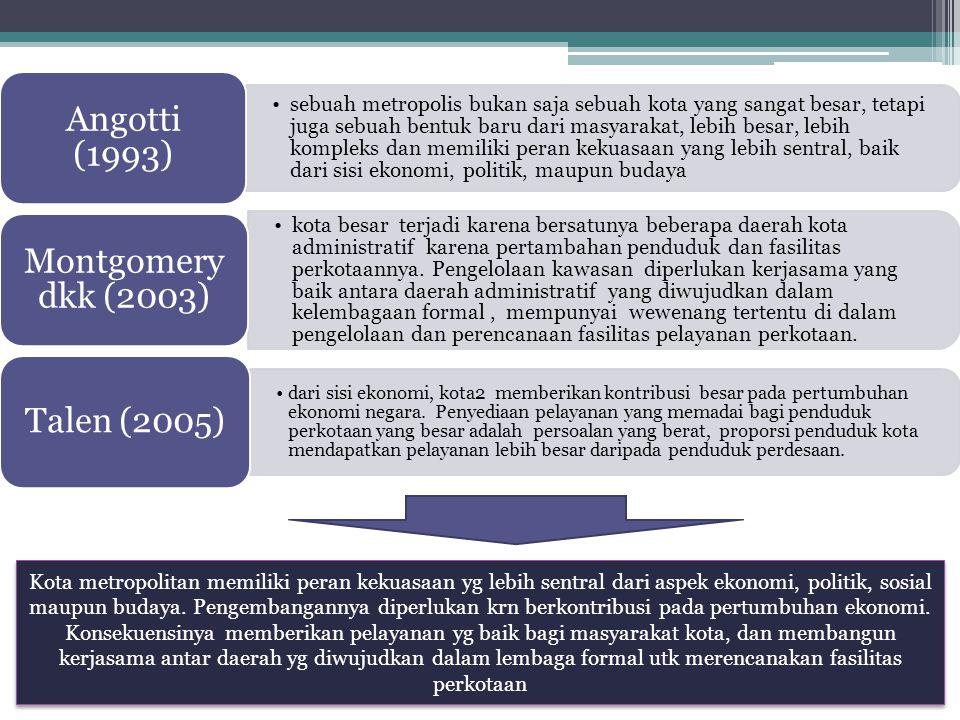 Angotti (1993) Montgomery dkk (2003) Talen (2005)