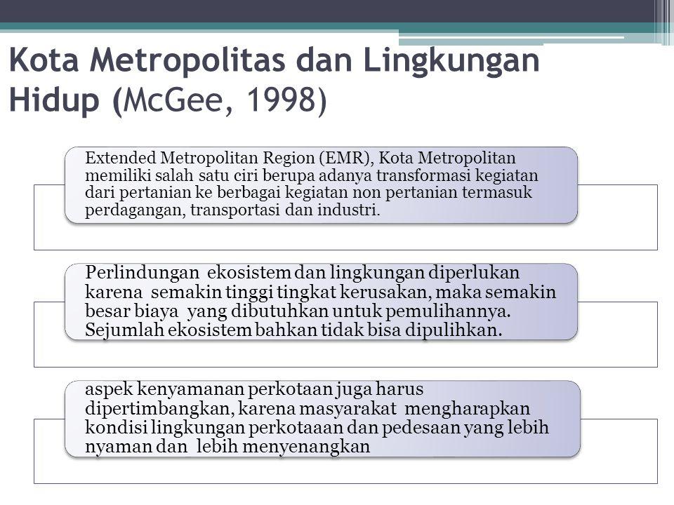 Kota Metropolitas dan Lingkungan Hidup (McGee, 1998)