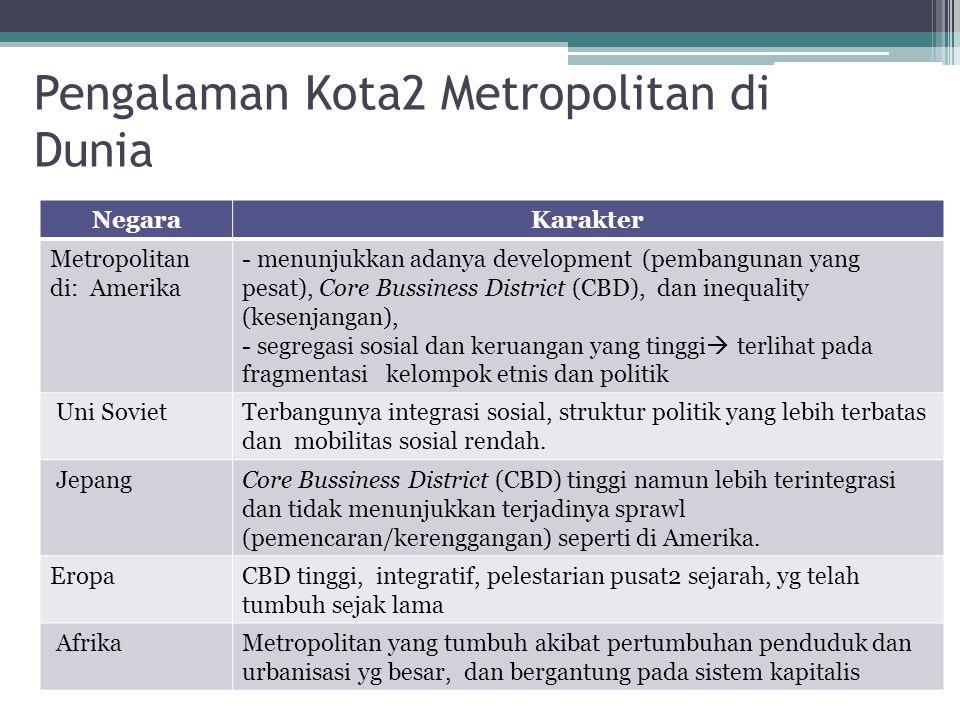 Pengalaman Kota2 Metropolitan di Dunia
