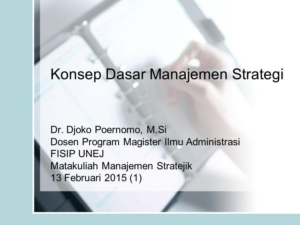 Konsep Dasar Manajemen Strategi