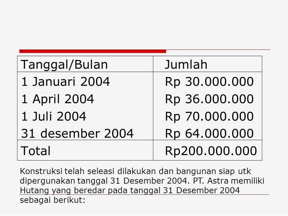 Tanggal/Bulan Jumlah 1 Januari 2004 Rp 30.000.000