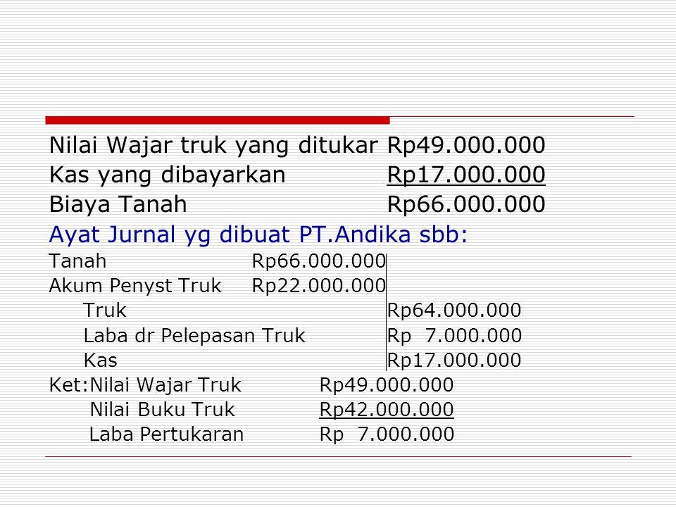 Nilai Wajar truk yang ditukar Rp49.000.000