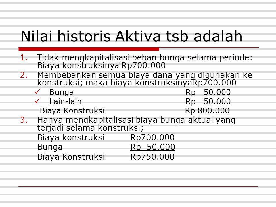 Nilai historis Aktiva tsb adalah