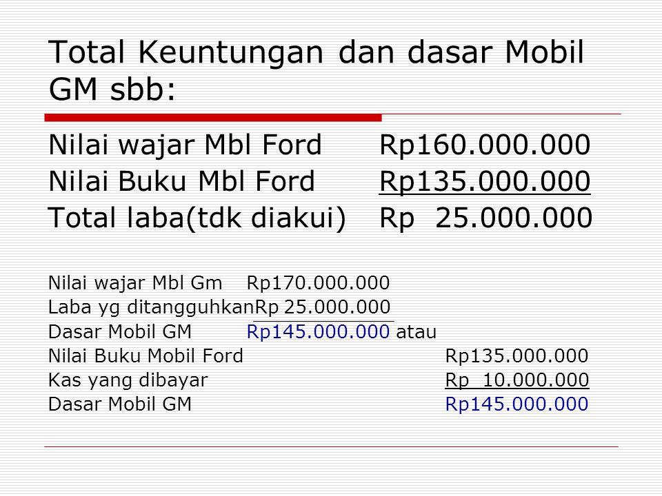 Total Keuntungan dan dasar Mobil GM sbb: