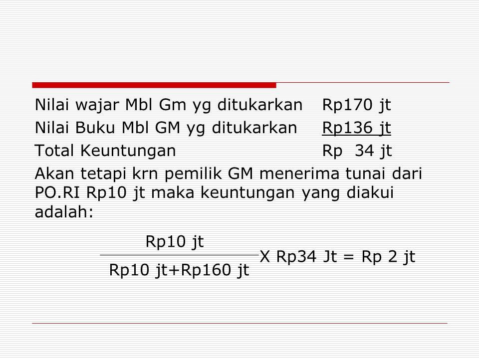 Nilai wajar Mbl Gm yg ditukarkan Rp170 jt