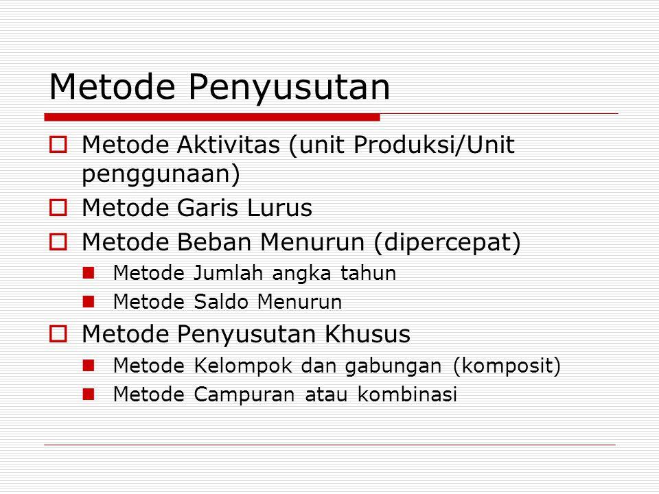 Metode Penyusutan Metode Aktivitas (unit Produksi/Unit penggunaan)