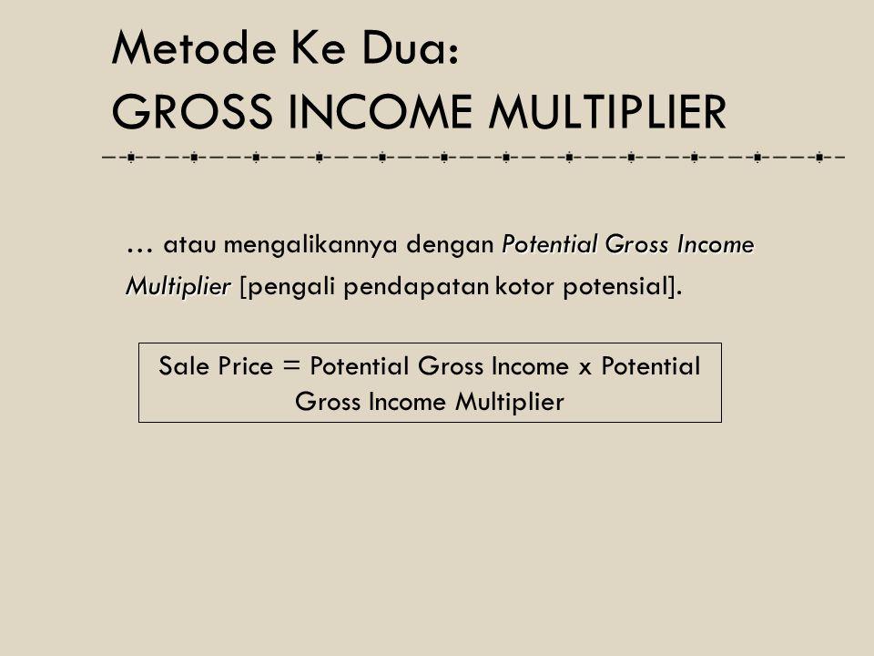 Metode Ke Dua: GROSS INCOME MULTIPLIER