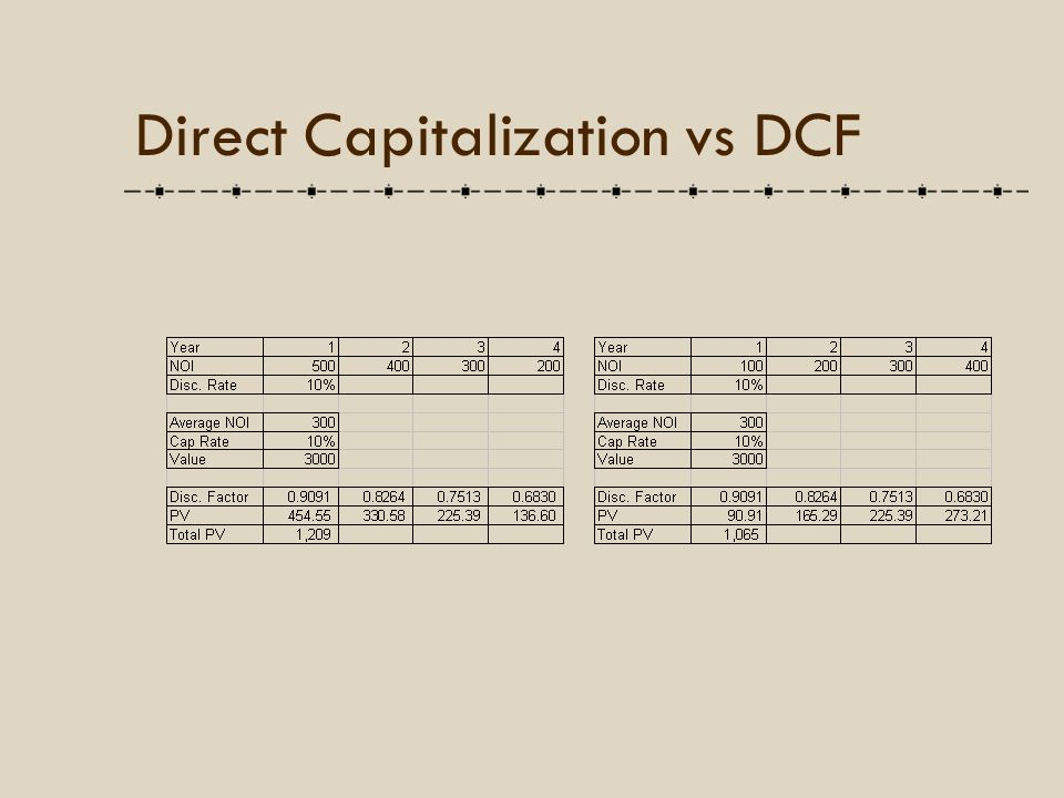 Direct Capitalization vs DCF