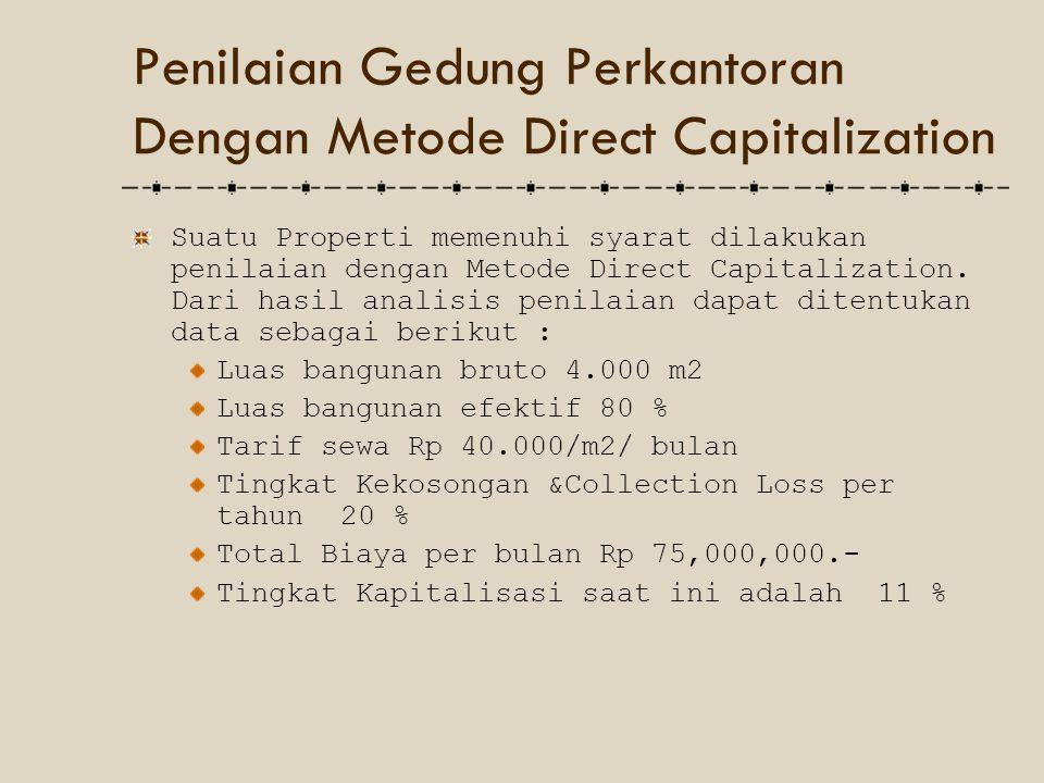 Penilaian Gedung Perkantoran Dengan Metode Direct Capitalization
