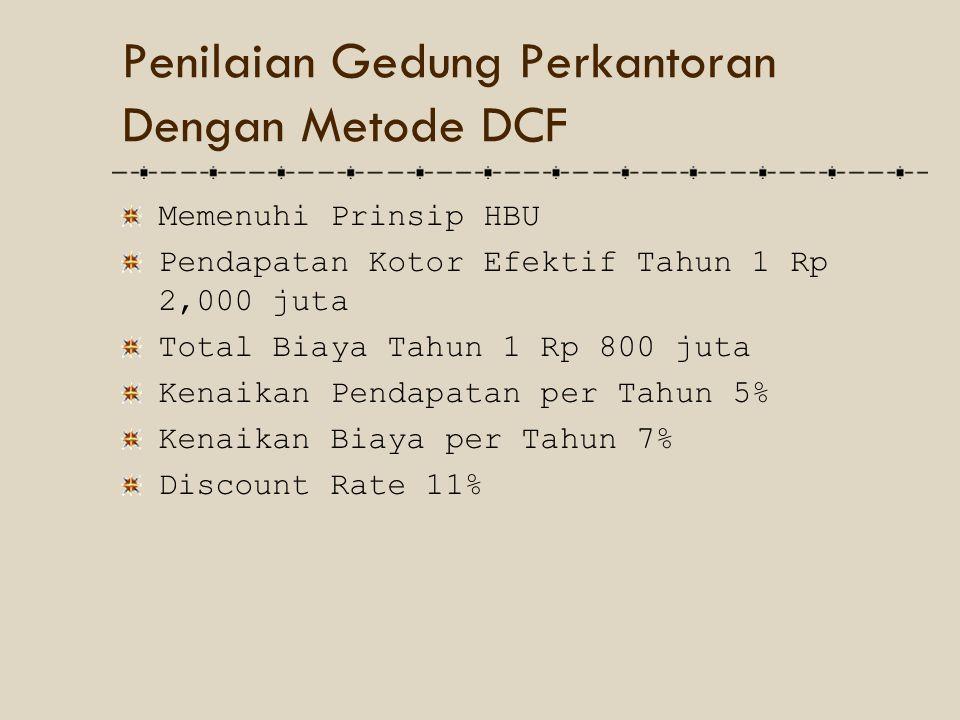 Penilaian Gedung Perkantoran Dengan Metode DCF