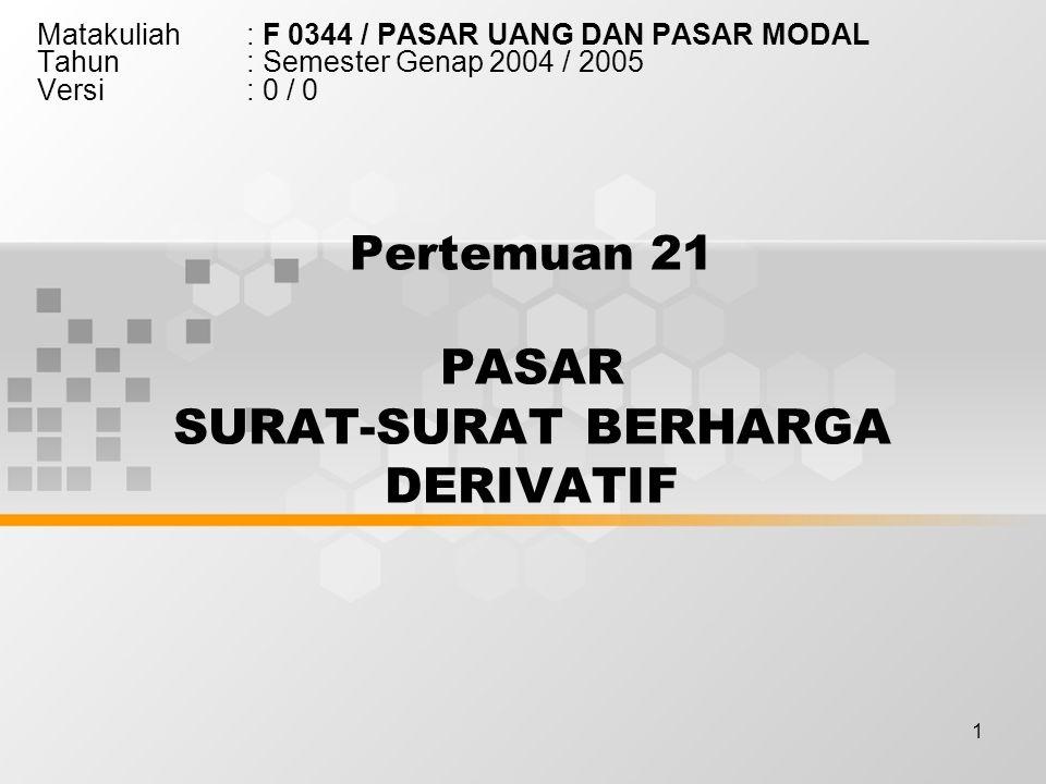 Pertemuan 21 PASAR SURAT-SURAT BERHARGA DERIVATIF