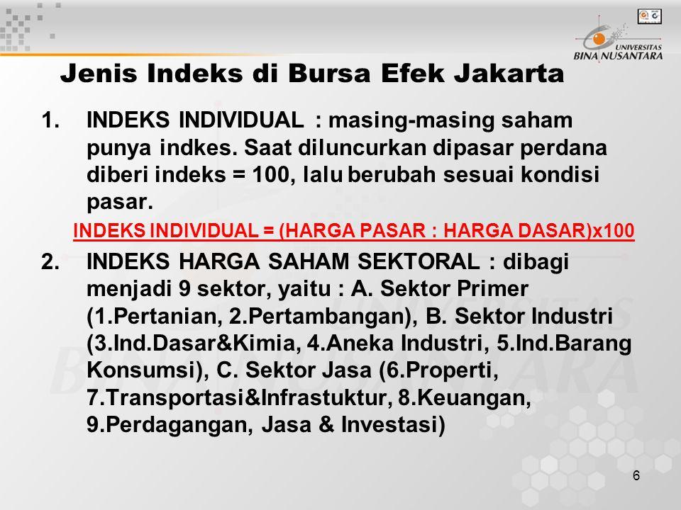 Jenis Indeks di Bursa Efek Jakarta