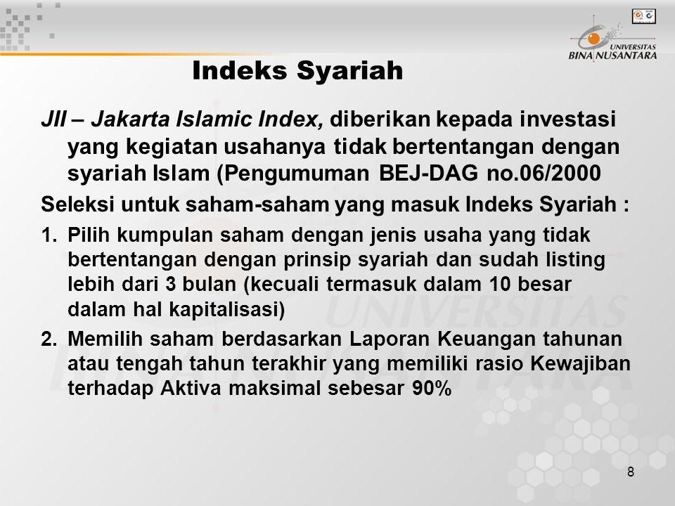Indeks Syariah
