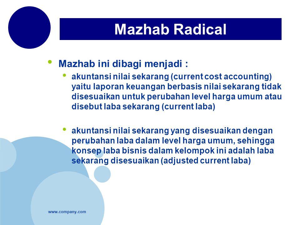 Mazhab Radical Mazhab ini dibagi menjadi :