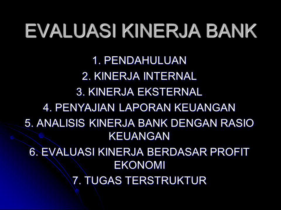 EVALUASI KINERJA BANK 1. PENDAHULUAN 2. KINERJA INTERNAL