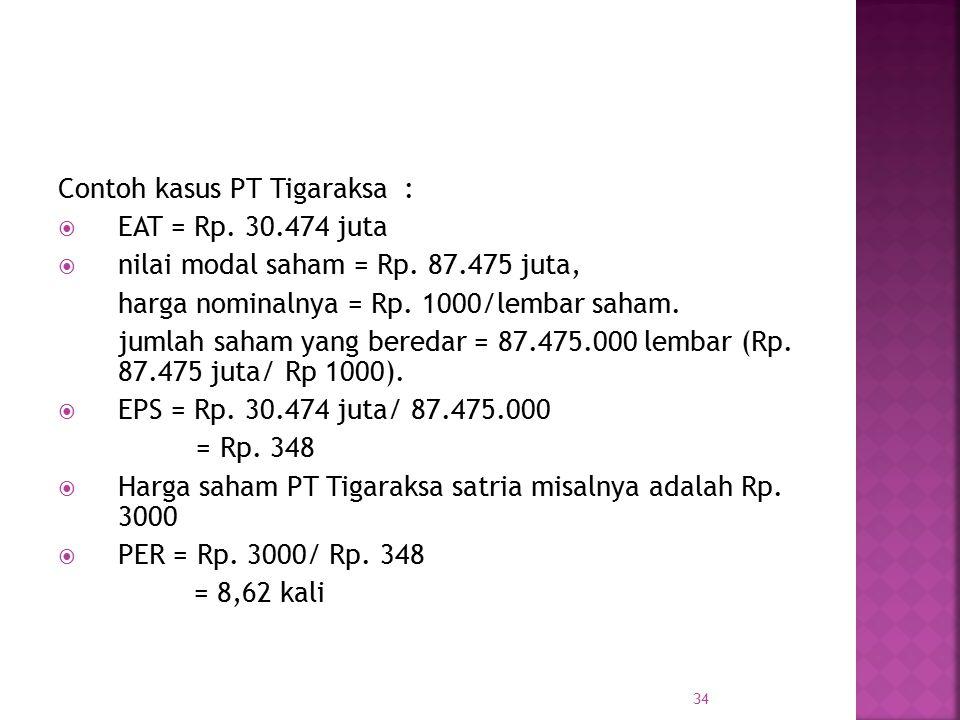 Contoh kasus PT Tigaraksa :