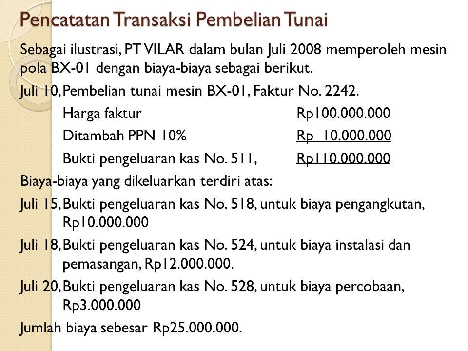 Pencatatan Transaksi Pembelian Tunai