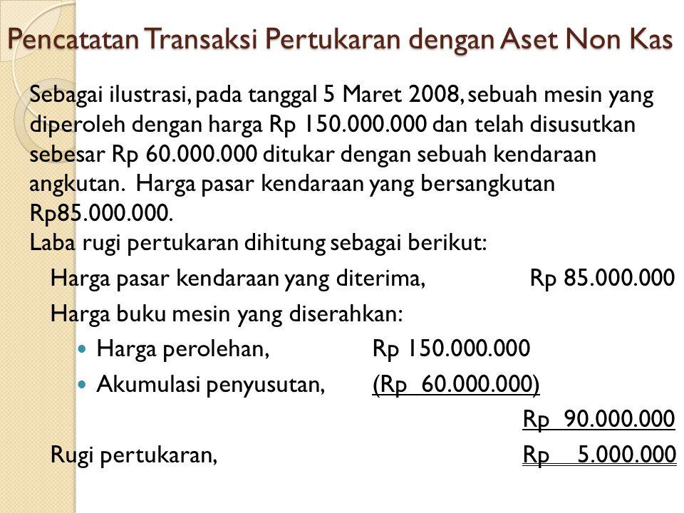 Pencatatan Transaksi Pertukaran dengan Aset Non Kas