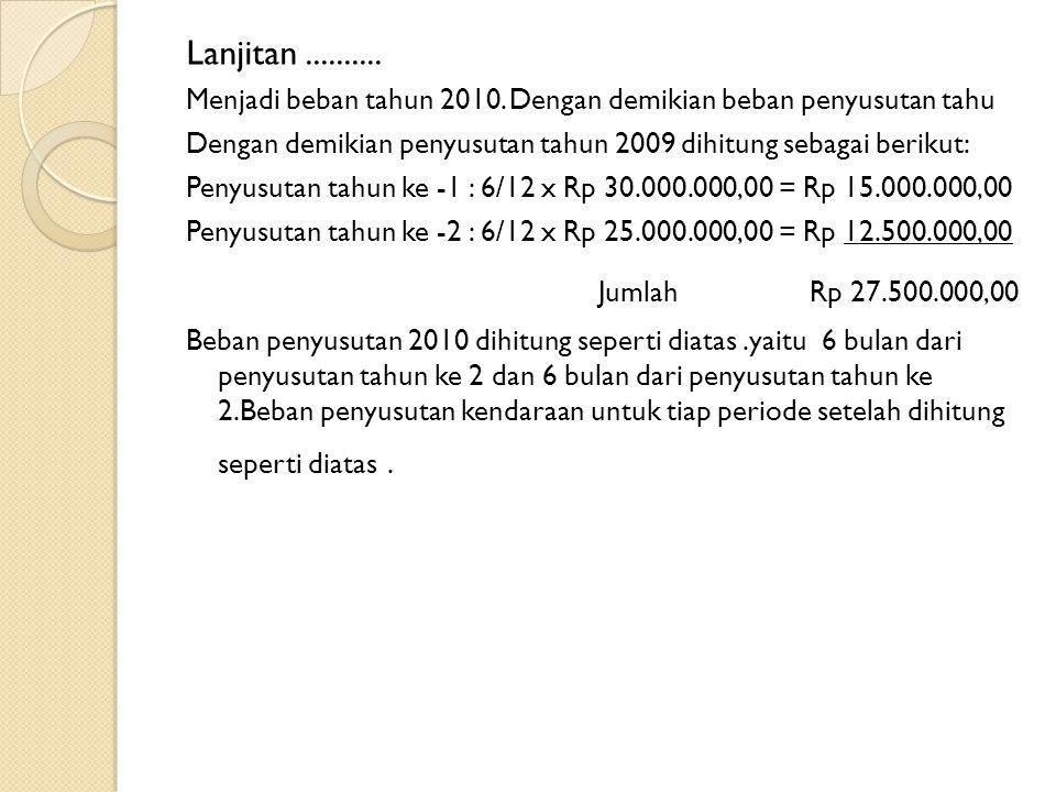Lanjitan .......... Menjadi beban tahun 2010. Dengan demikian beban penyusutan tahu. Dengan demikian penyusutan tahun 2009 dihitung sebagai berikut: