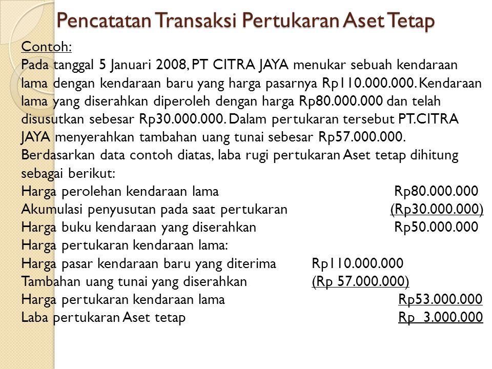Pencatatan Transaksi Pertukaran Aset Tetap