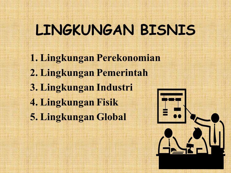 LINGKUNGAN BISNIS 1. Lingkungan Perekonomian 2. Lingkungan Pemerintah