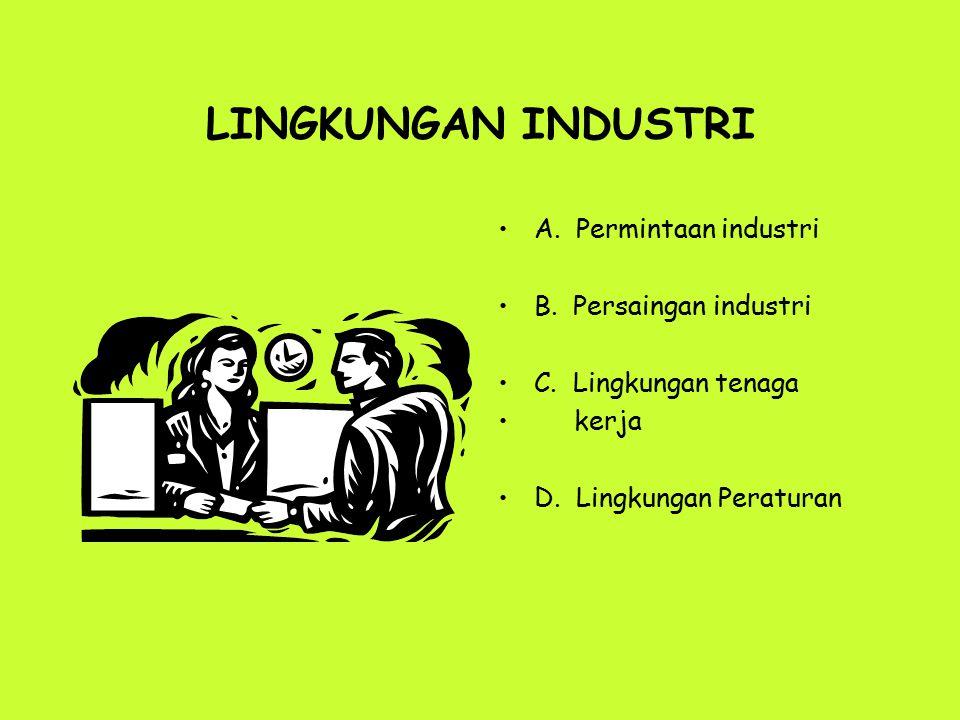 LINGKUNGAN INDUSTRI A. Permintaan industri B. Persaingan industri
