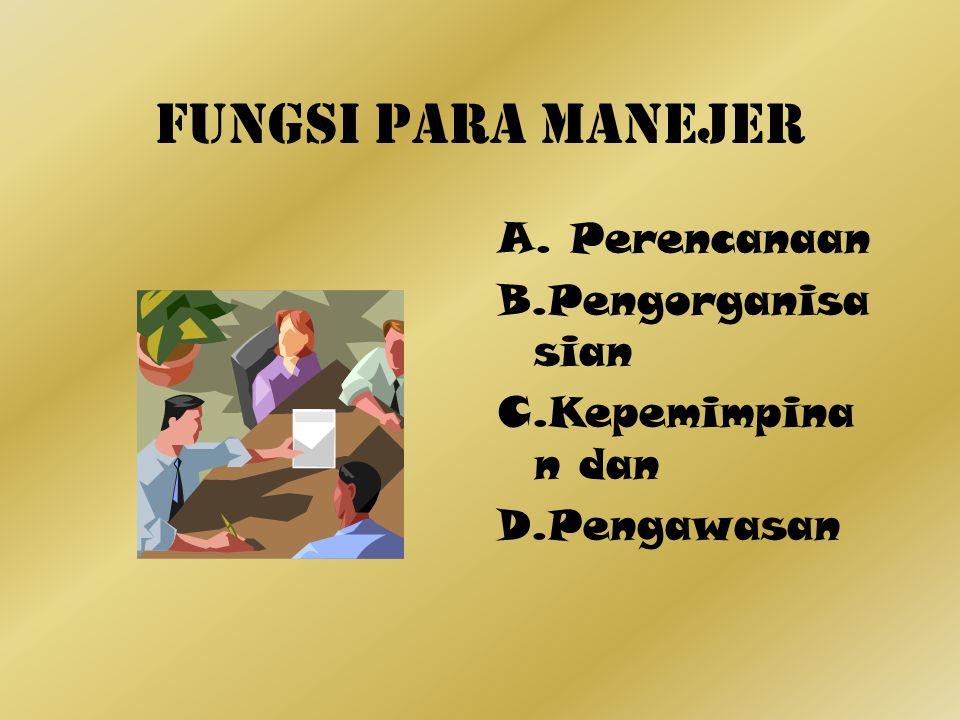 FUNGSI PARA MANEJER A. Perencanaan B.Pengorganisasian