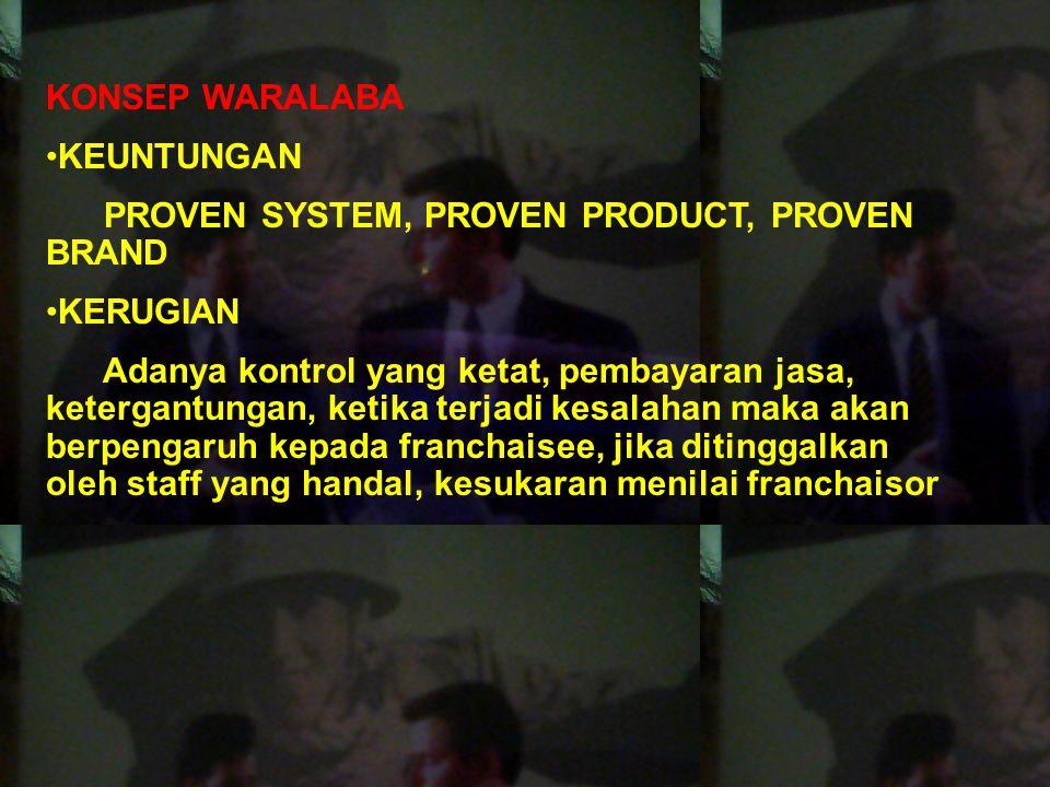 KONSEP WARALABA KEUNTUNGAN. PROVEN SYSTEM, PROVEN PRODUCT, PROVEN BRAND. KERUGIAN.