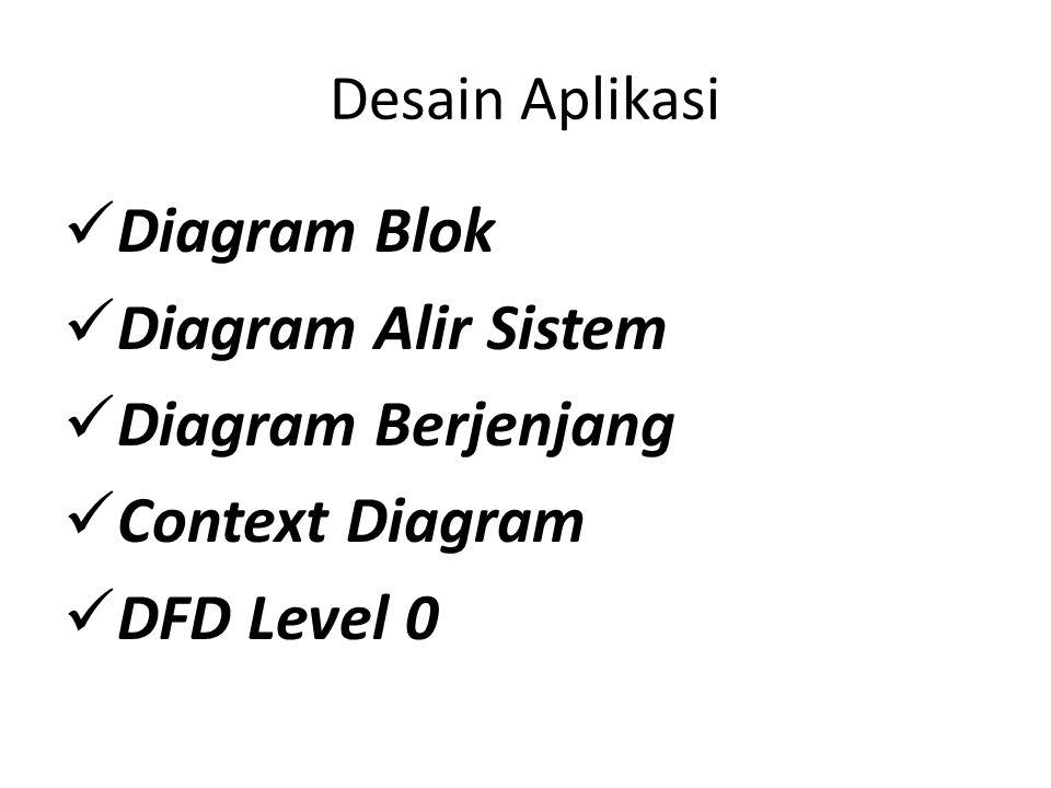 Diagram Blok Diagram Alir Sistem Diagram Berjenjang Context Diagram