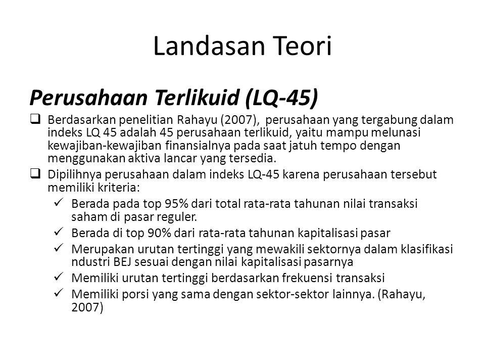 Landasan Teori Perusahaan Terlikuid (LQ-45)
