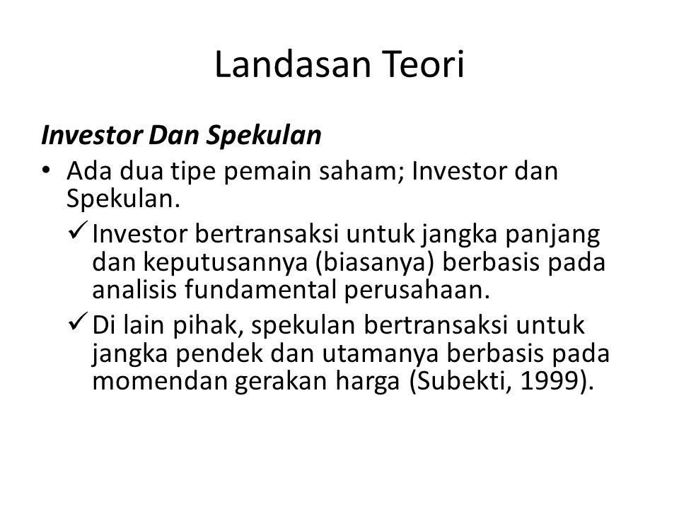 Landasan Teori Investor Dan Spekulan