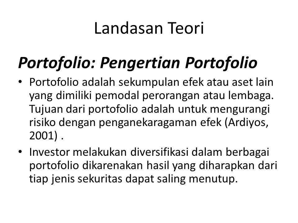 Landasan Teori Portofolio: Pengertian Portofolio