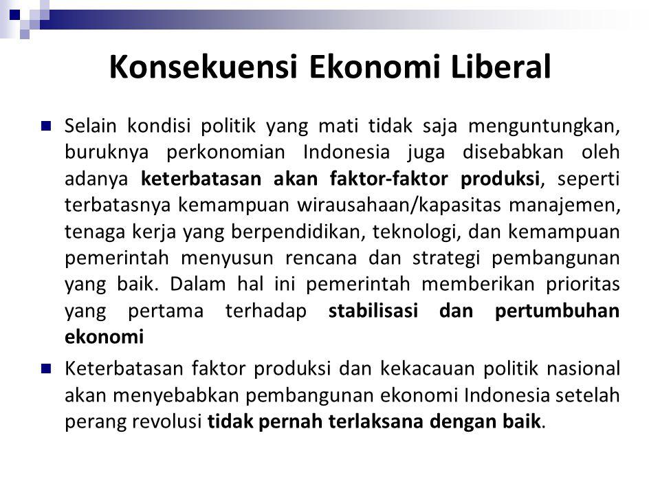 Konsekuensi Ekonomi Liberal