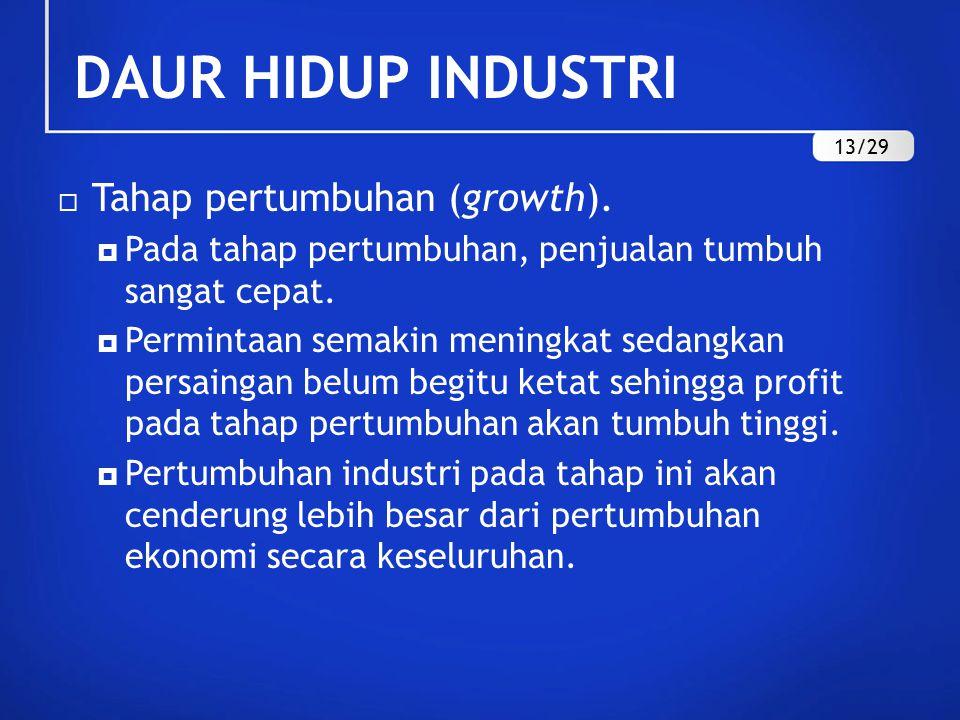 DAUR HIDUP INDUSTRI Tahap pertumbuhan (growth).
