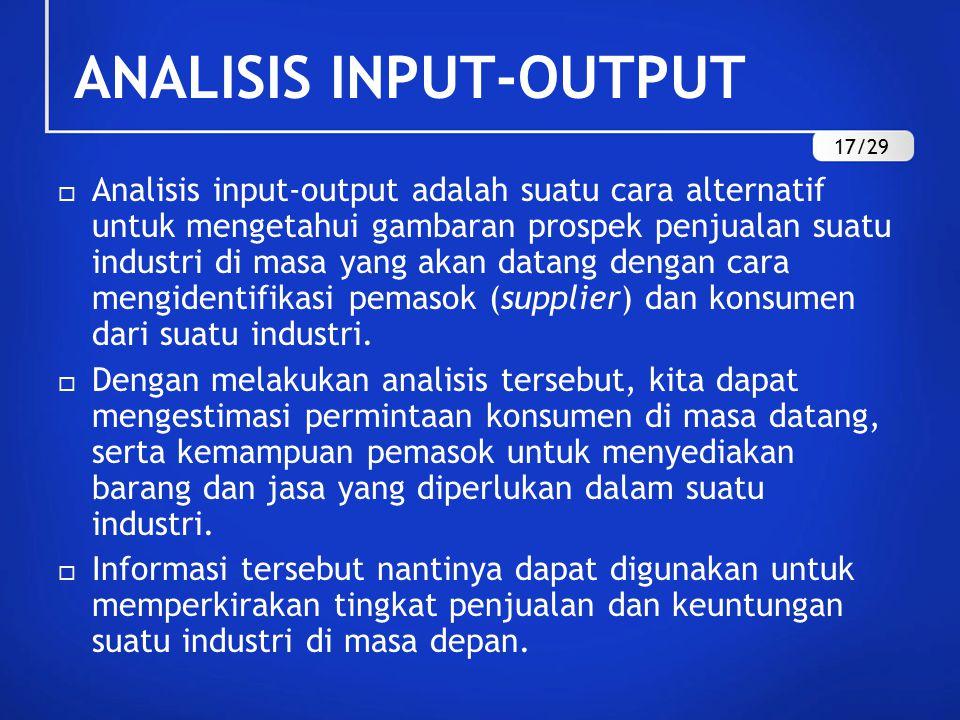 ANALISIS INPUT-OUTPUT