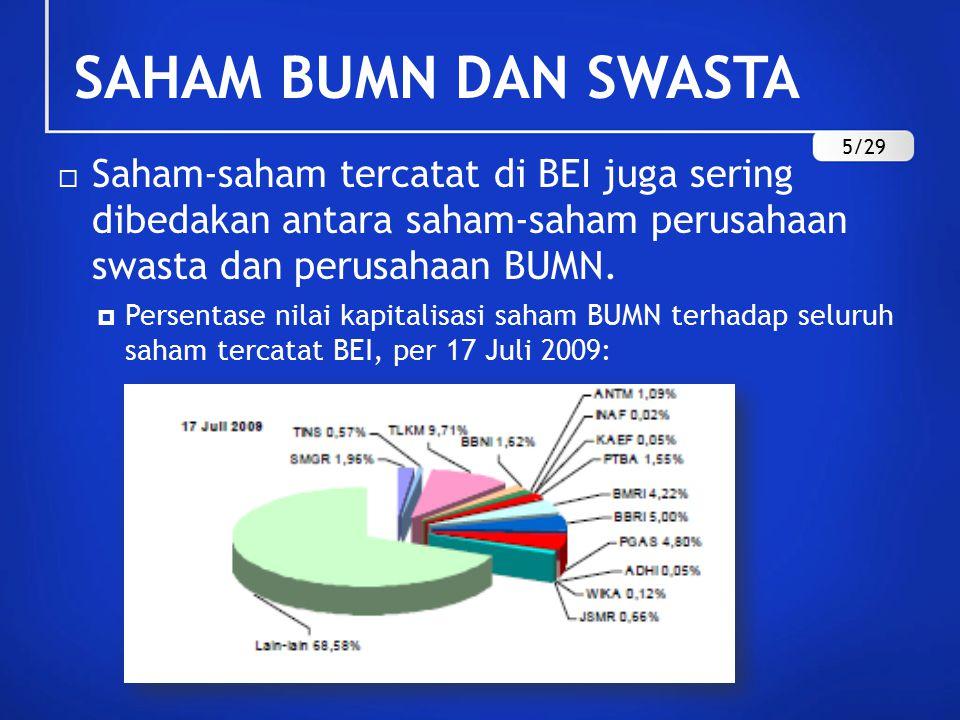 SAHAM BUMN DAN SWASTA 5/29. Saham-saham tercatat di BEI juga sering dibedakan antara saham-saham perusahaan swasta dan perusahaan BUMN.
