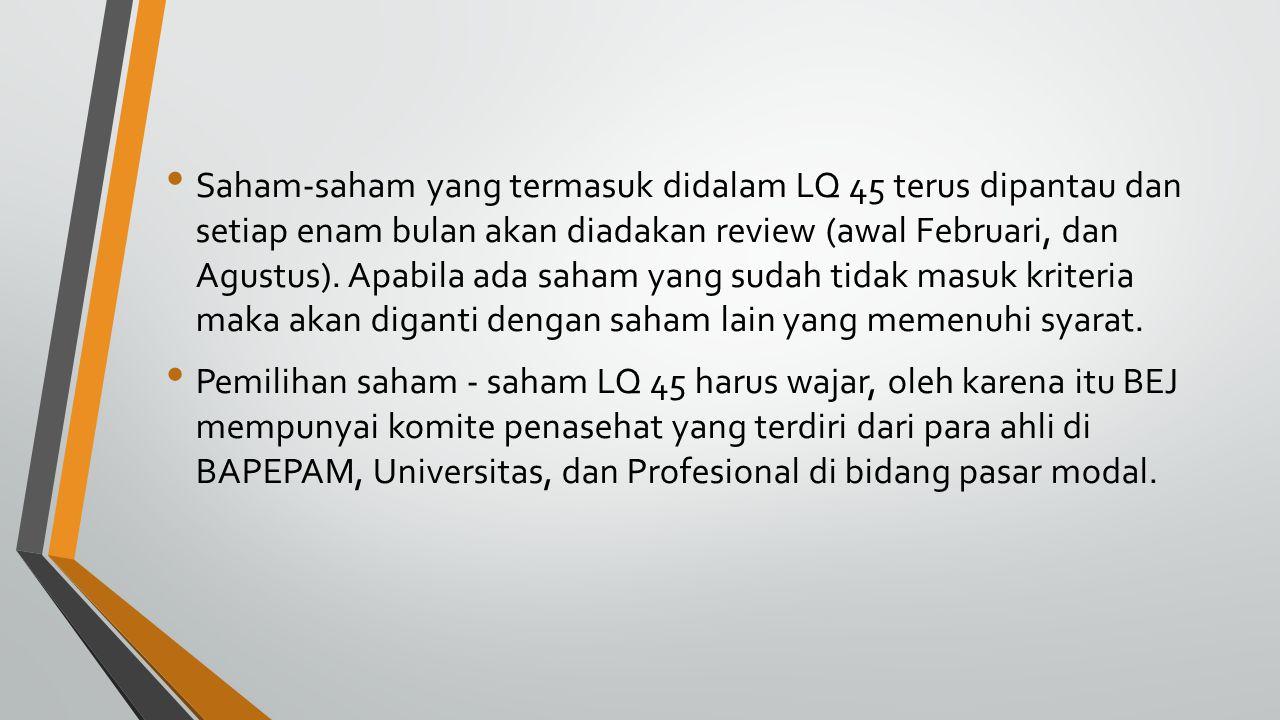 Saham-saham yang termasuk didalam LQ 45 terus dipantau dan setiap enam bulan akan diadakan review (awal Februari, dan Agustus). Apabila ada saham yang sudah tidak masuk kriteria maka akan diganti dengan saham lain yang memenuhi syarat.