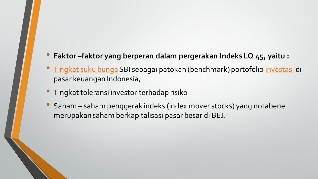 Faktor –faktor yang berperan dalam pergerakan Indeks LQ 45, yaitu :