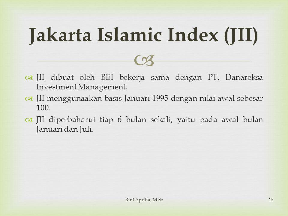 Jakarta Islamic Index (JII)