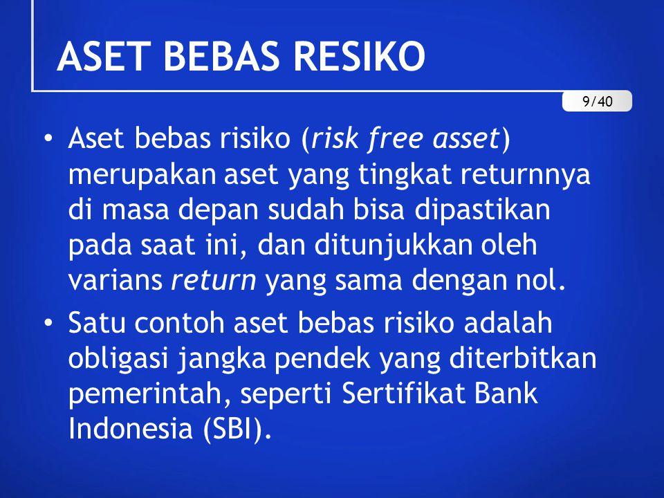 ASET BEBAS RESIKO 9/40.