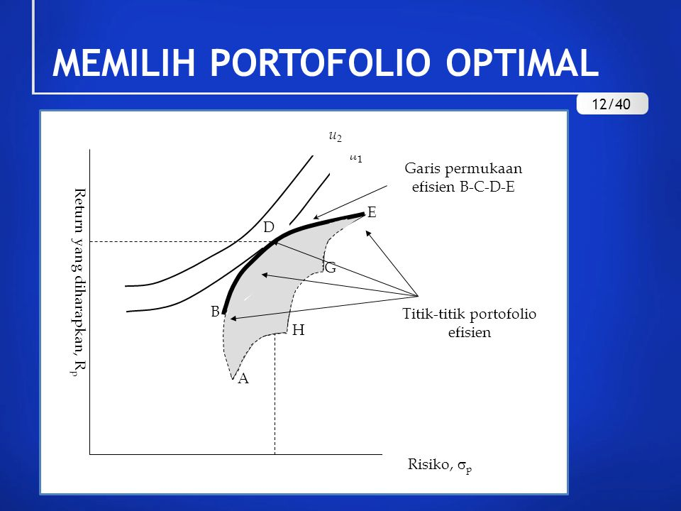 MEMILIH PORTOFOLIO OPTIMAL