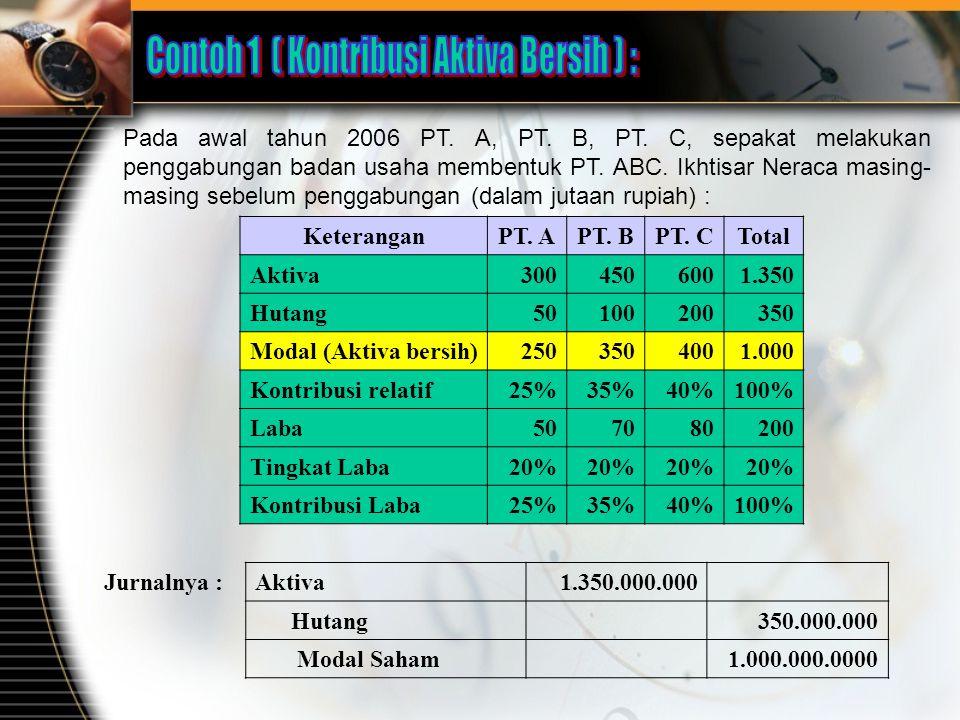 Contoh 1 ( Kontribusi Aktiva Bersih ) :