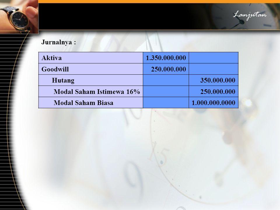 Lanjutan Jurnalnya : Aktiva 1.350.000.000 Goodwill 250.000.000 Hutang