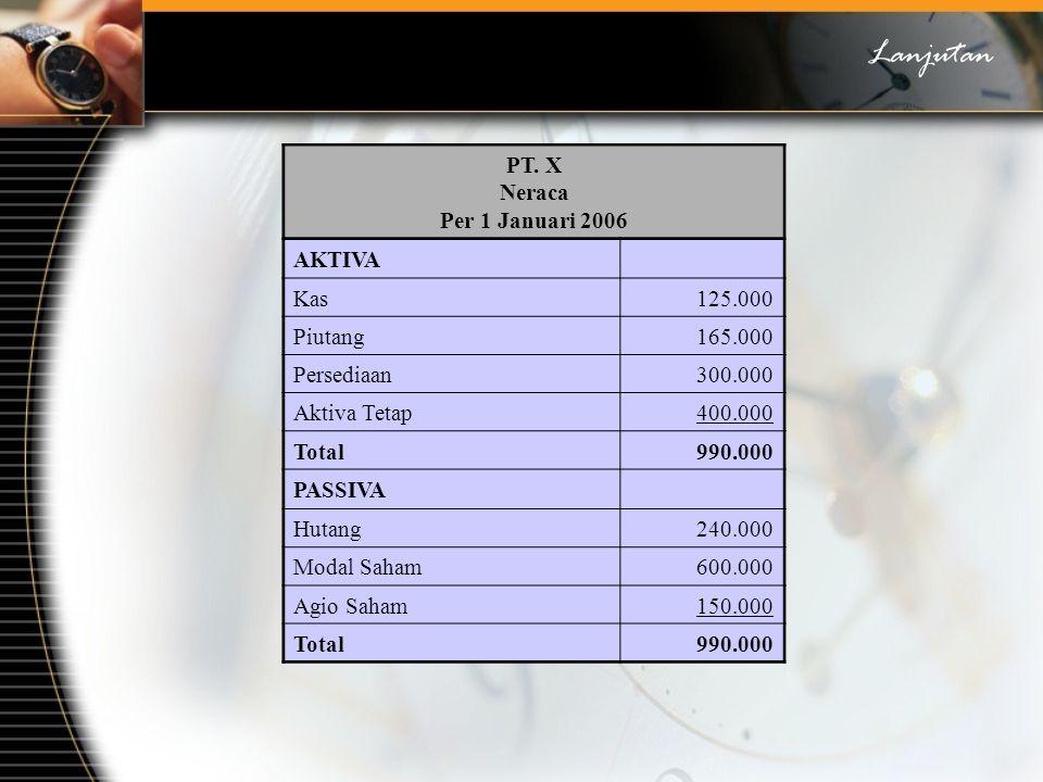 Lanjutan PT. X Neraca Per 1 Januari 2006 AKTIVA Kas 125.000 Piutang