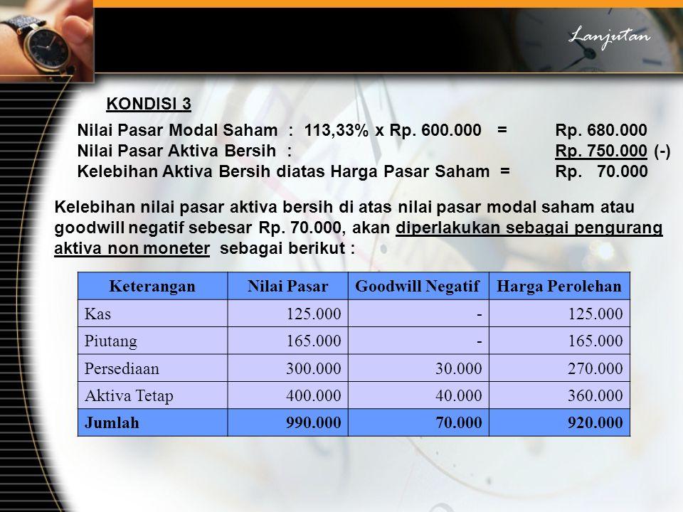 Lanjutan KONDISI 3. Nilai Pasar Modal Saham : 113,33% x Rp. 600.000 = Rp. 680.000. Nilai Pasar Aktiva Bersih : Rp. 750.000 (-)